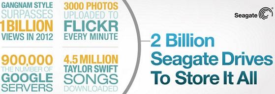 Seagate 2 Billion Hard Drives