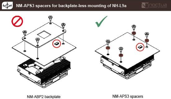 Alternativa de montaje NM-APS3 para el CPU Cooler NH-L9a de Noctua