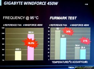 Gigabyte GTX Titan WindForce - 450W
