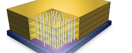 La Hybrid Memory Cube Consortium finaliza la especificación HMC 1.0