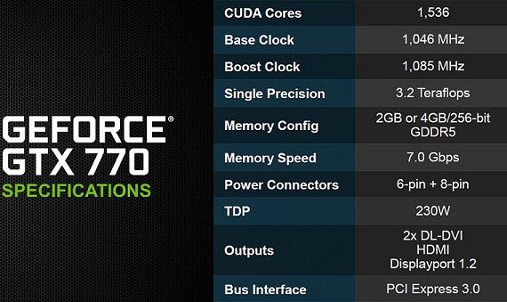 Especificaciones GeForce GTX 770 de Nvidia
