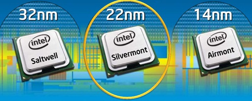 Intel prepara su nueva micro-arquitectura Silvermont