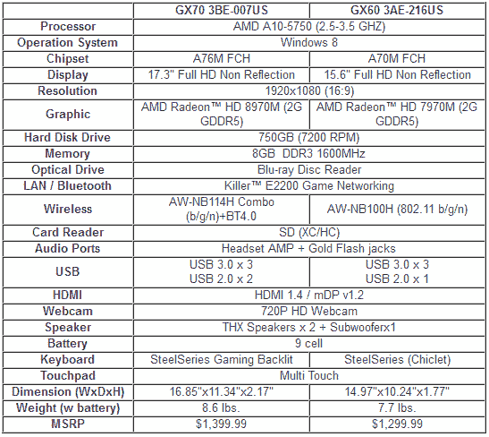 msi_laptops_specs