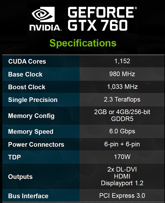 Nvidia GeForce GTX 760 - Especificaciones