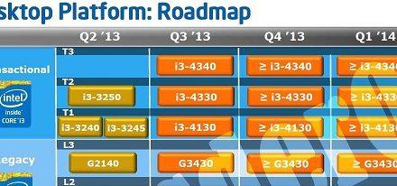 Filtrados nuevos roadmaps de Intel