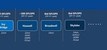 La plataforma Intel Skylake no adoptará un diseño SoC