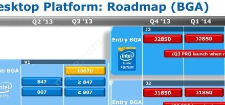 Roadmap de Intel detalla parte de la transición de LGA a BGA