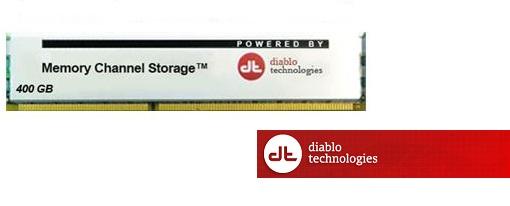 Diablo Technologies anuncia SSDs más rápidos conectados a las ranuras de memoria RAM