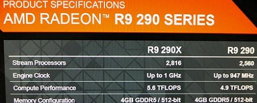 Filtradas las especificaciones finales de la Radeon R9 290