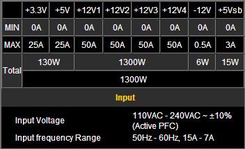 Fuente de poder HCP-1300 Platinum de Antec