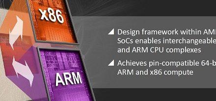 AMD presenta su «computación ambidiestra»