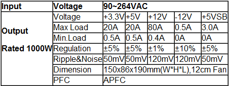 Especificaciones X7 1000 de Huntkey