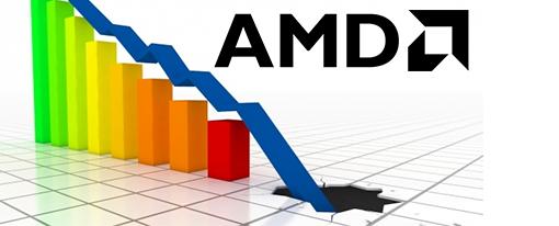 Advierten posible bancarota de AMD para el 2020