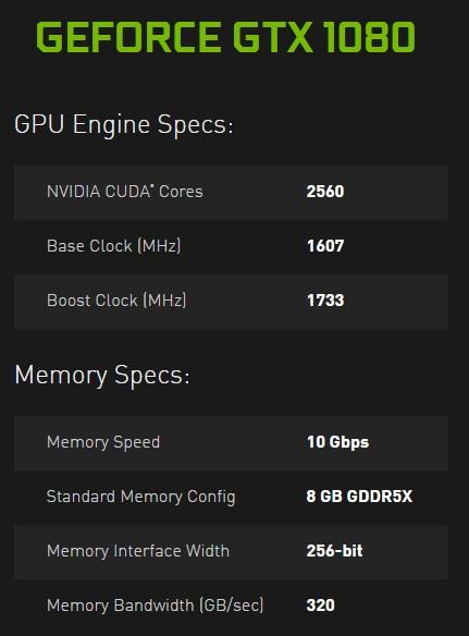 especificaciones Geforce GTX 1080