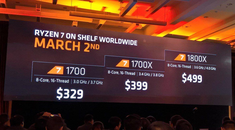AMD Ryzen precios