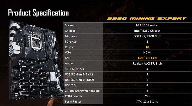 Asus lanza una tarjeta madre para minar criptomonedas